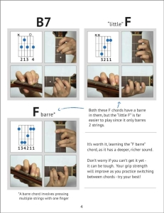 f chord guitar and other guitar chords chart