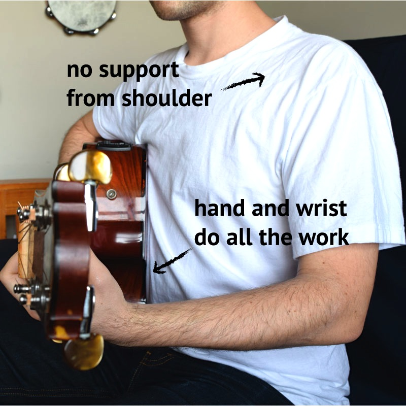 bad posture creates tension in the hand and wrist