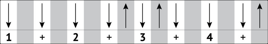million reasons strumming pattern chorus and bridge